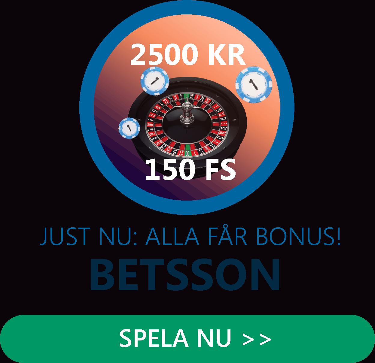 Bli en vinnare hos Betsson idag!